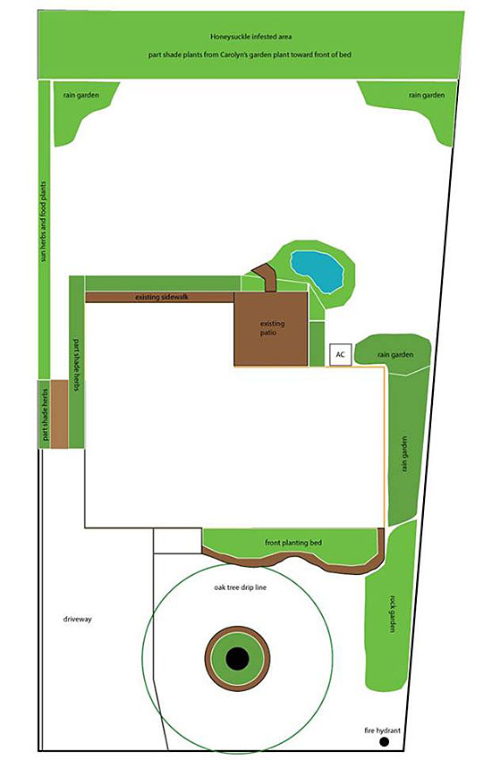 My first draft of garden plans for my new home